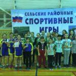 Итоги районного предновогоднего турнира по баскетболу среди команд девушек 2004 г.р. и младше.